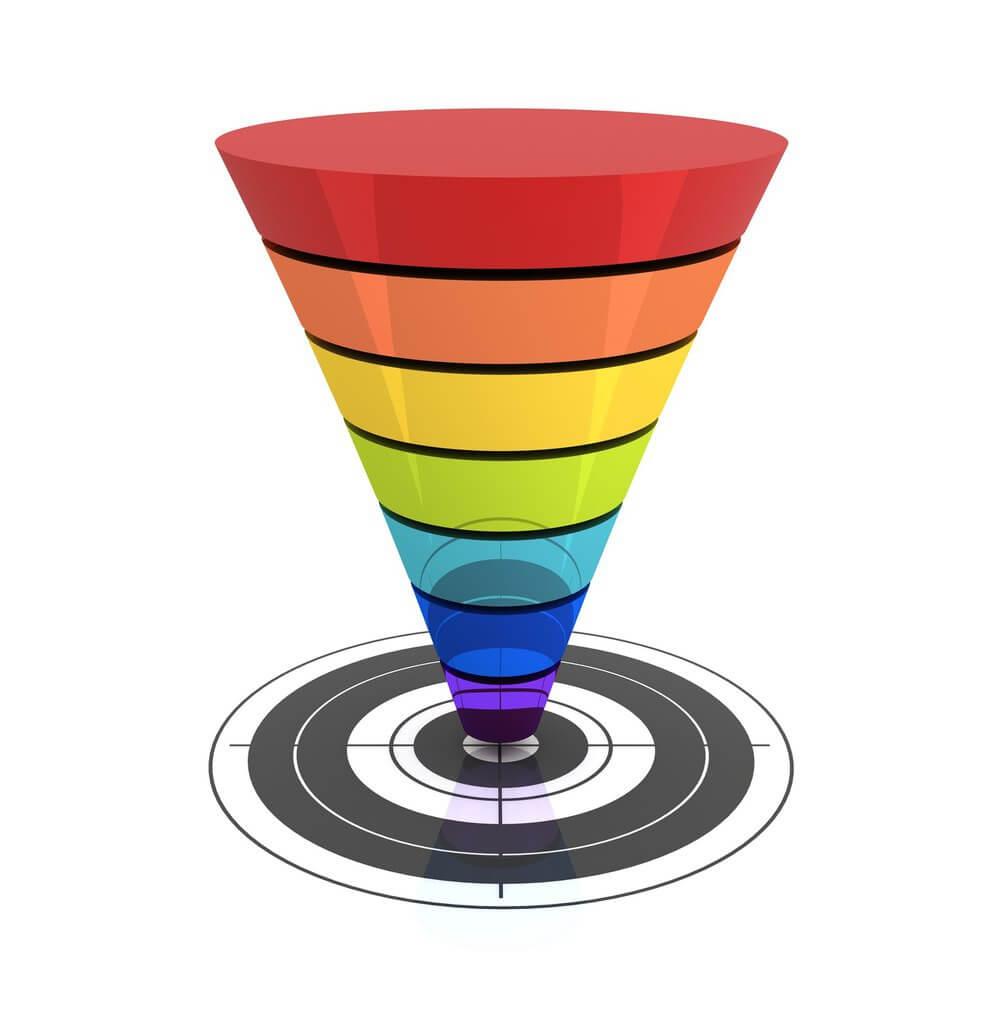 построение системы маркетинга