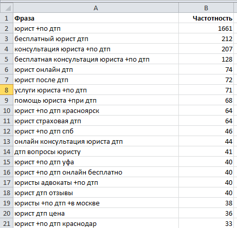 Список фраз