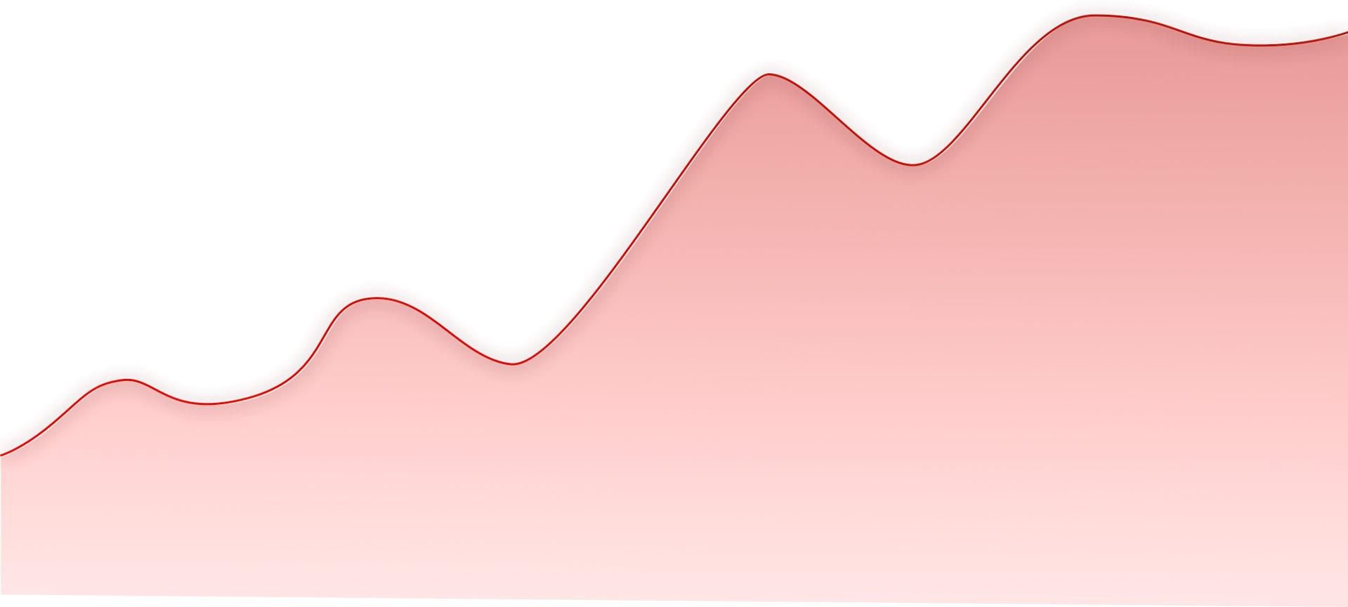 abramenko_graph