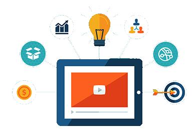 Как интегрировать видеомаркетинг в вашу систему привлечения клиентов?